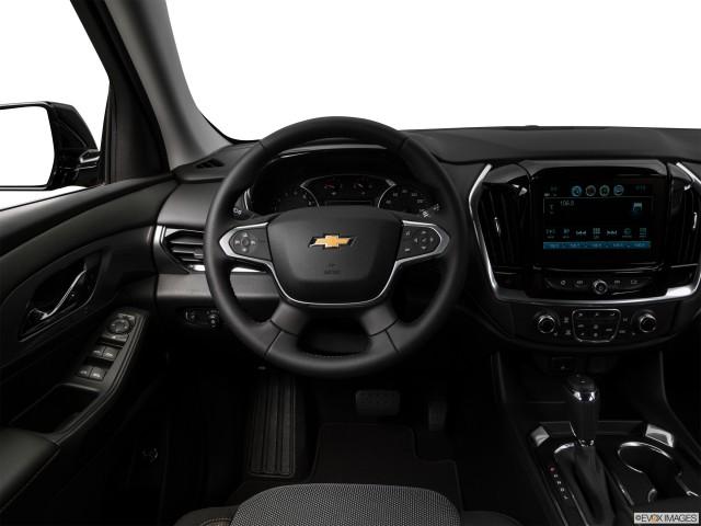Steering wheel/Center Console.
